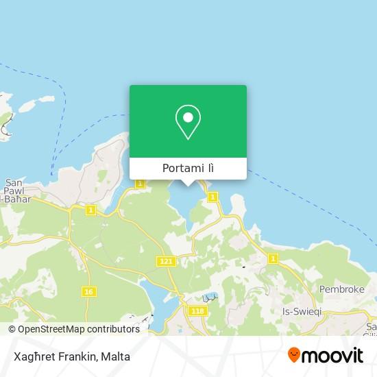 Mappa Xagħret Frankin