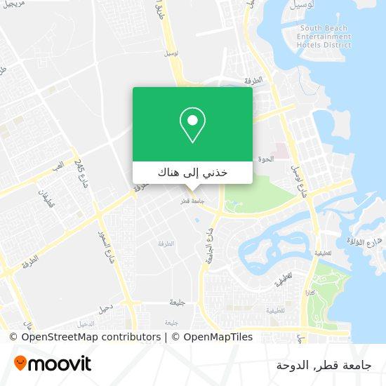 خريطة Qatar University