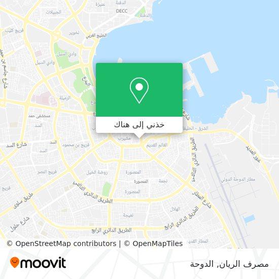 خريطة مصرف الريان